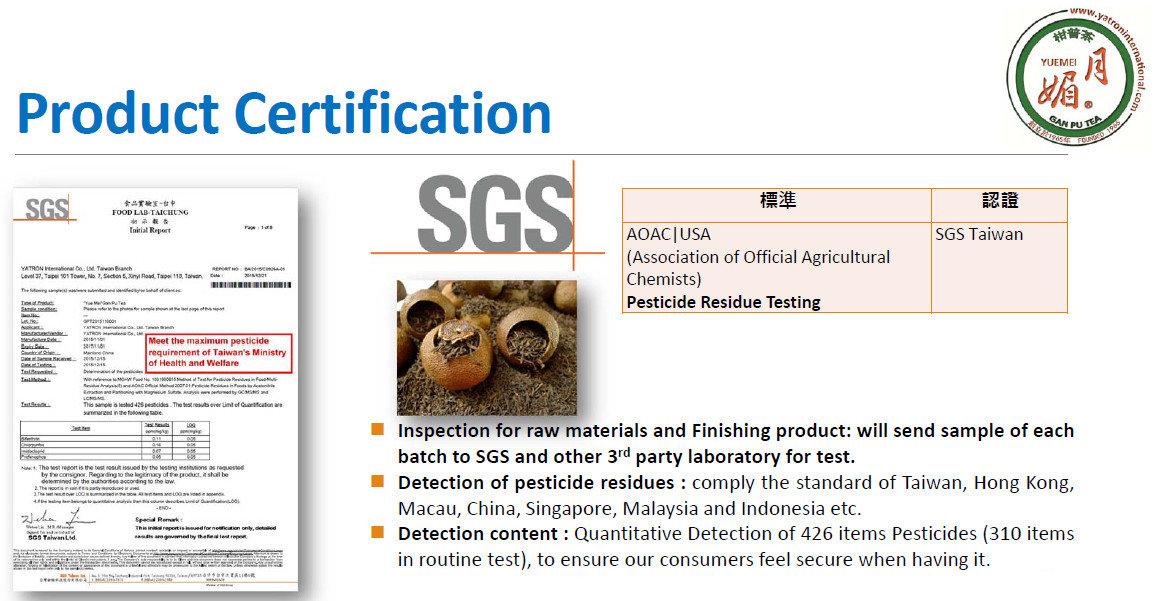 SGS Test – \